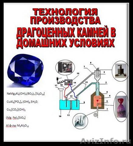 Технологии для производства в домашних условиях